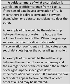 correlation-summary